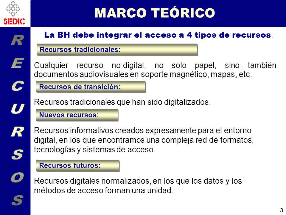 La BH debe integrar el acceso a 4 tipos de recursos: