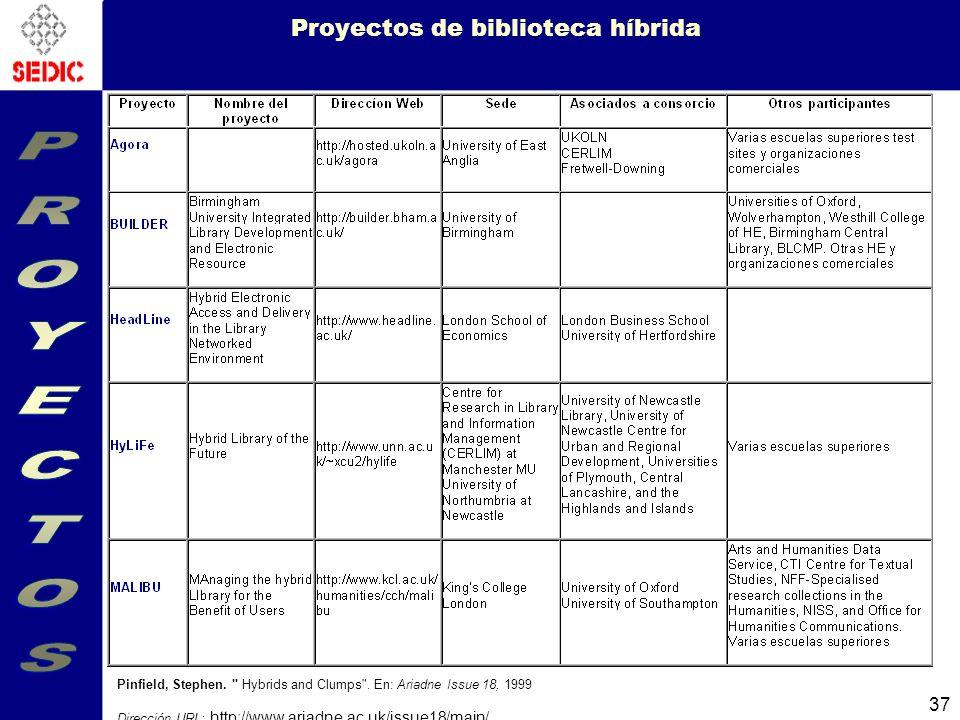 Proyectos de biblioteca híbrida