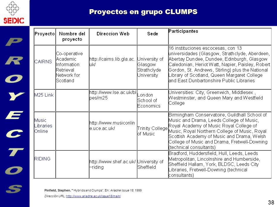 Proyectos en grupo CLUMPS