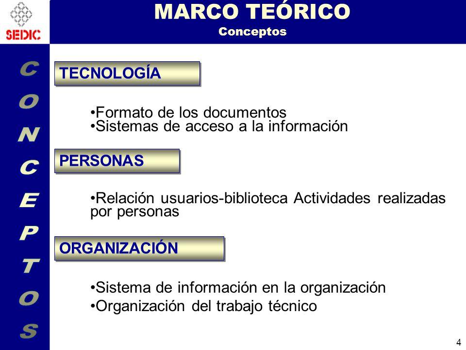 MARCO TEÓRICO Conceptos