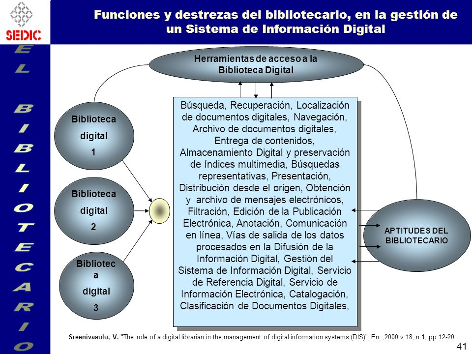Funciones y destrezas del bibliotecario, en la gestión de un Sistema de Información Digital