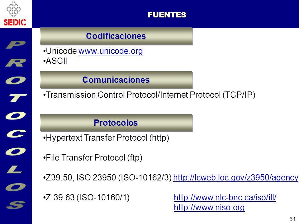 PROTOCOLOS Codificaciones Unicode www.unicode.org ASCII Comunicaciones
