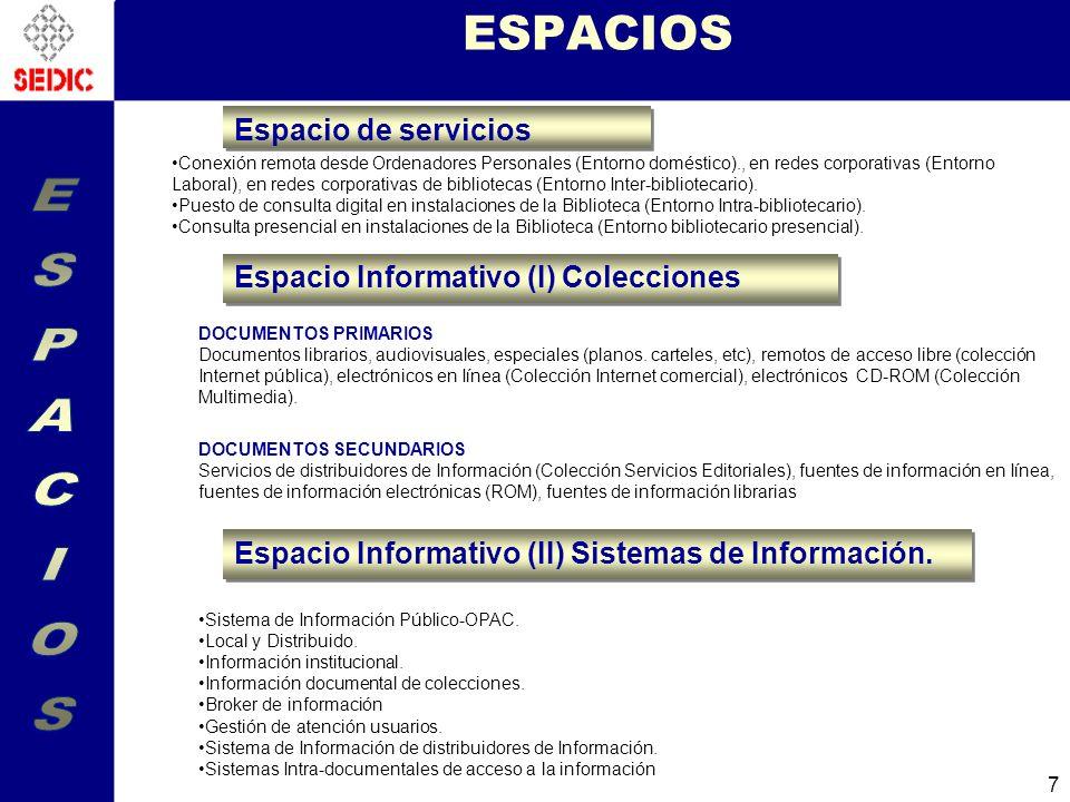 ESPACIOS ESPACIOS Espacio de servicios