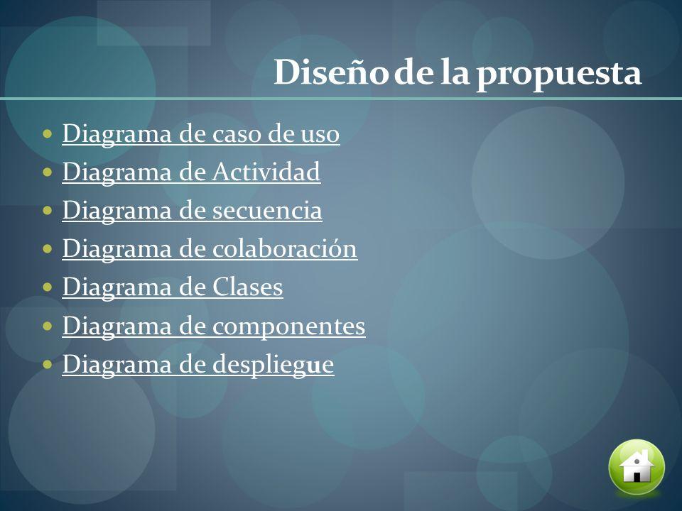 Diseño de la propuesta Diagrama de caso de uso Diagrama de Actividad