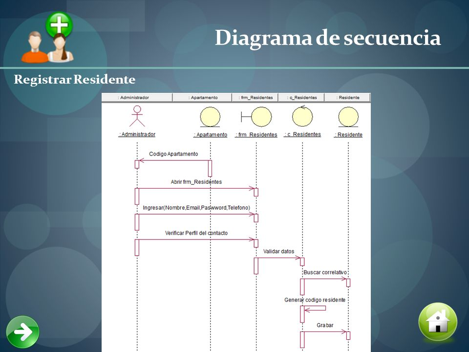 Diagrama de secuencia Registrar Residente