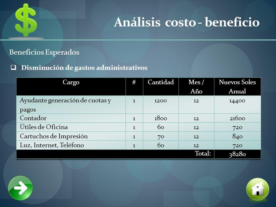 Análisis costo - beneficio