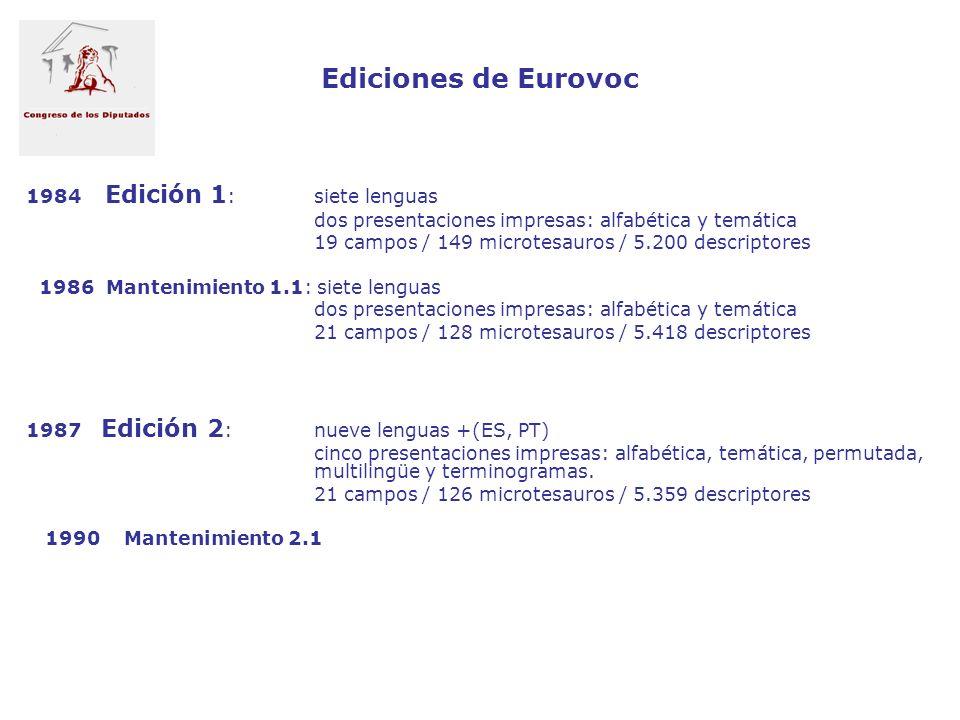Ediciones de Eurovoc 1984 Edición 1: siete lenguas