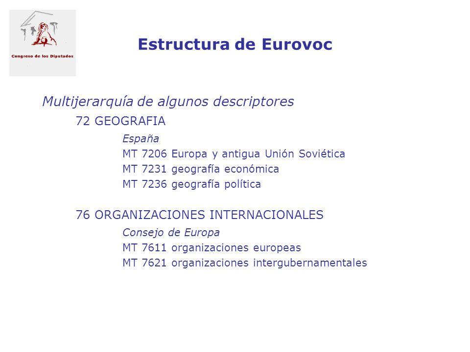 Estructura de Eurovoc Multijerarquía de algunos descriptores