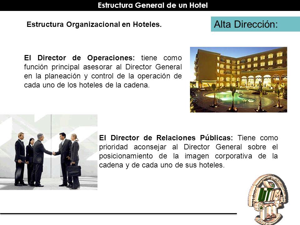 Estructura General de un Hotel
