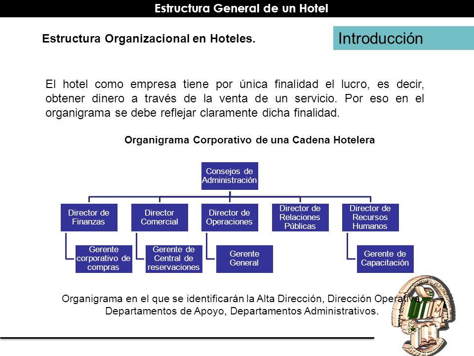Introducción Estructura General de un Hotel