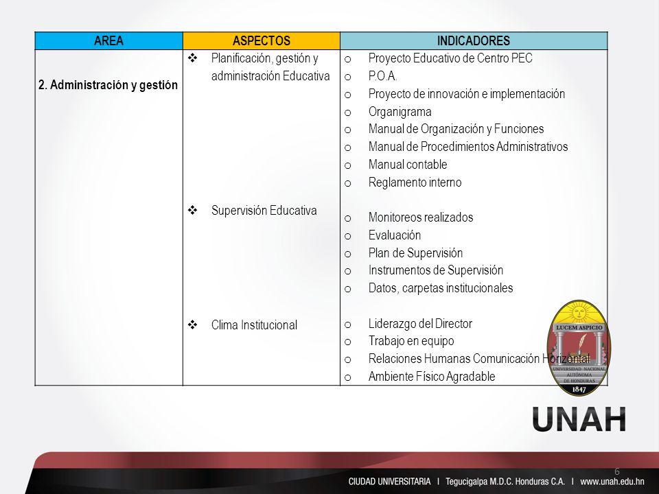 AREA ASPECTOS. INDICADORES. 2. Administración y gestión. Planificación, gestión y administración Educativa.