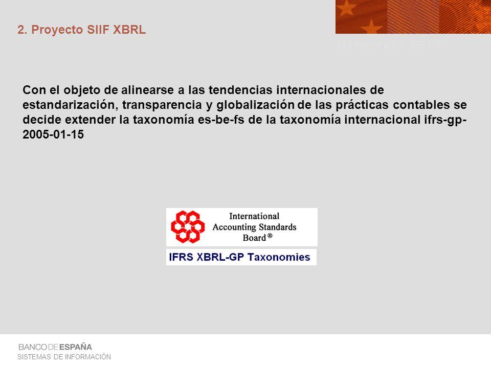 2. Proyecto SIIF XBRL Taxonomía ES-BE-FS.