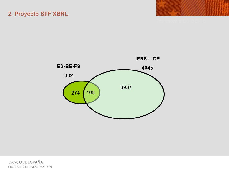 2. Proyecto SIIF XBRL Taxonomía ES-BE-FS IFRS – GP 4045 ES-BE-FS 382