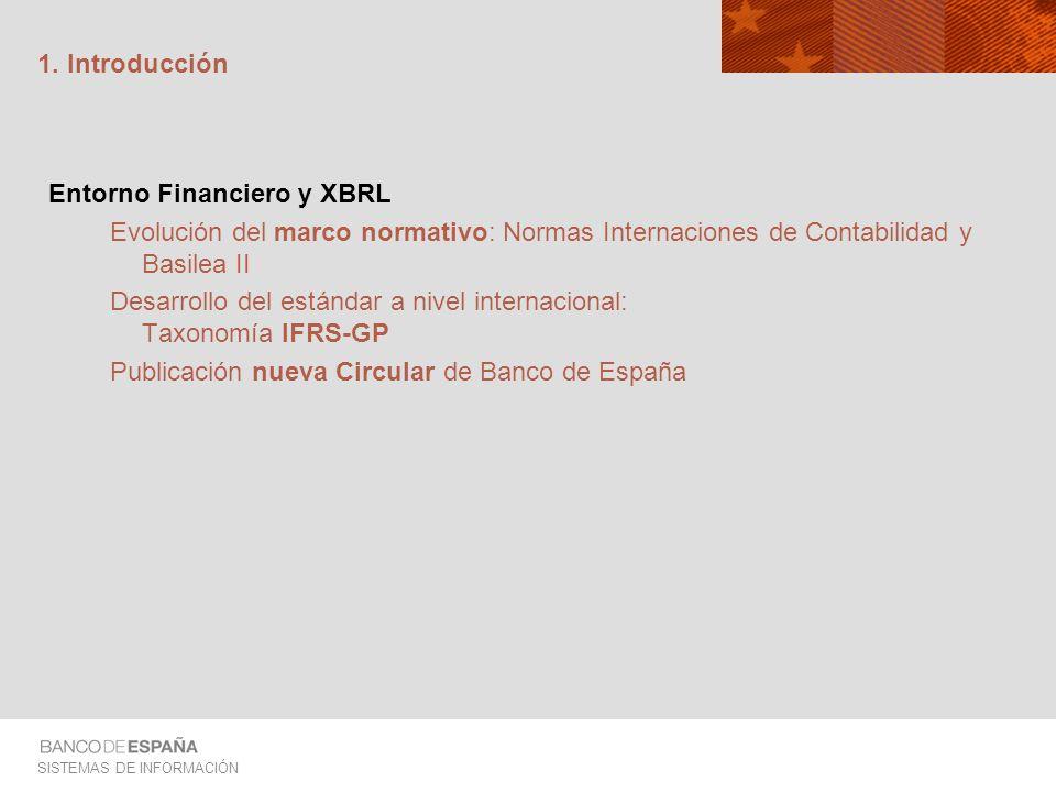 1. Introducción Entorno Financiero y XBRL. Evolución del marco normativo: Normas Internaciones de Contabilidad y Basilea II.