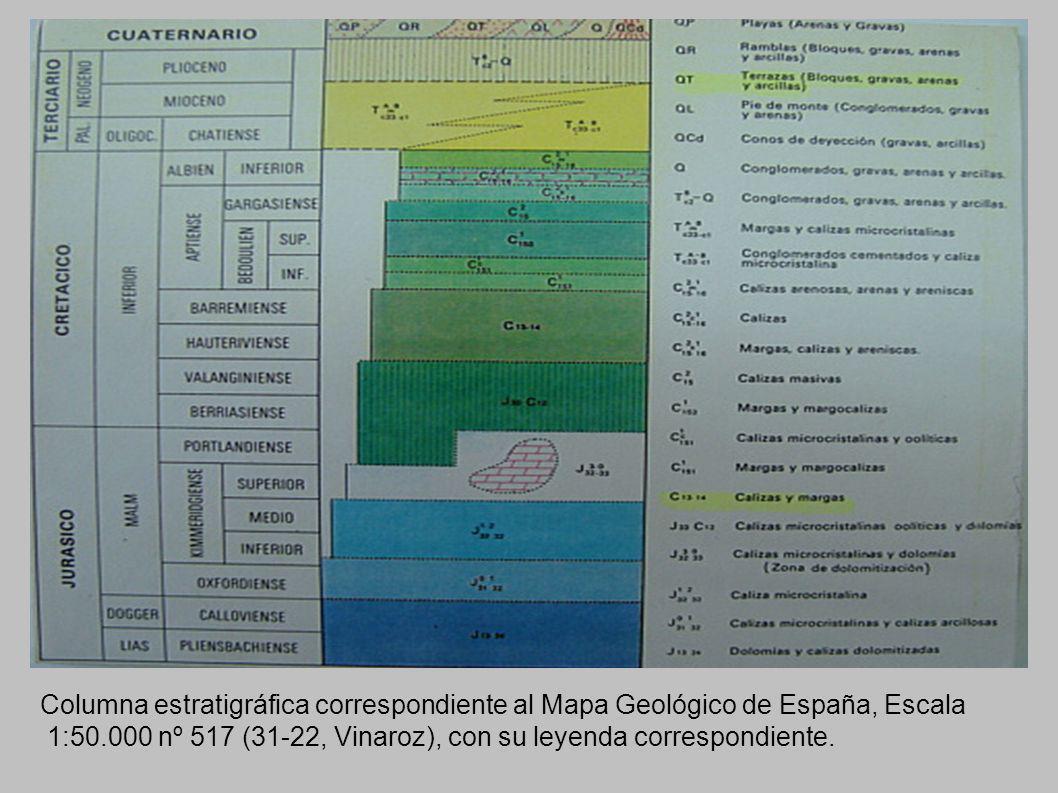 Columna estratigráfica correspondiente al Mapa Geológico de España, Escala