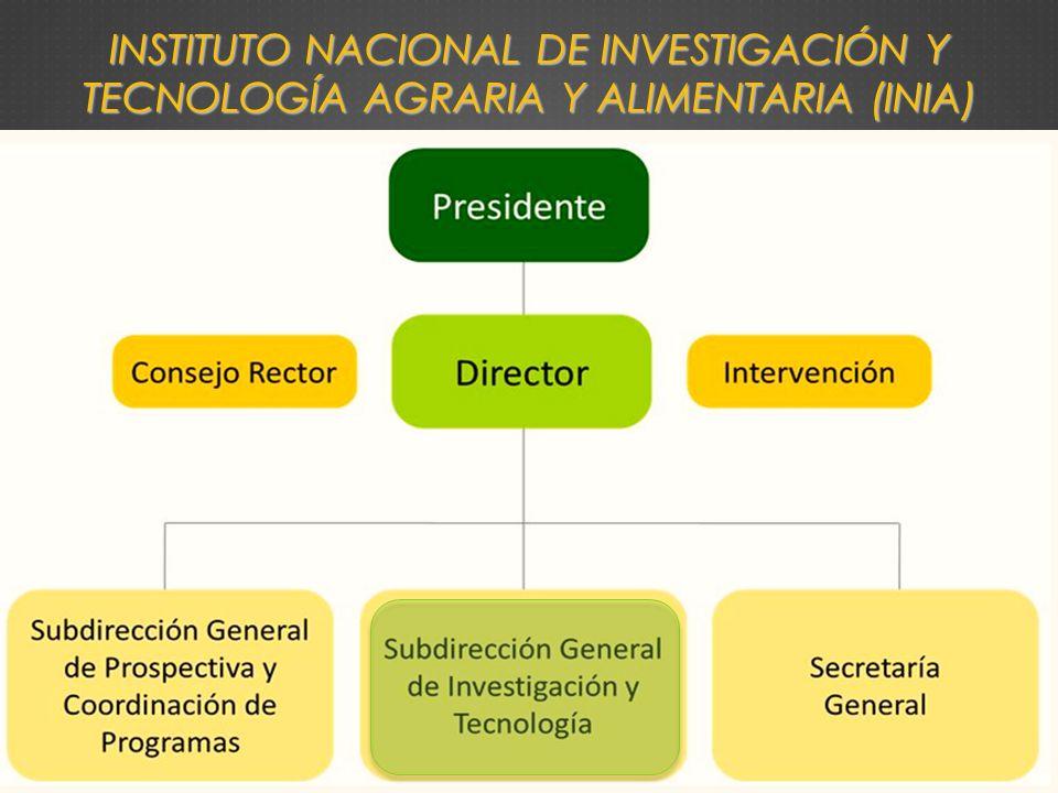Instituto Nacional de Investigación y Tecnología Agraria y Alimentaria (INIA)
