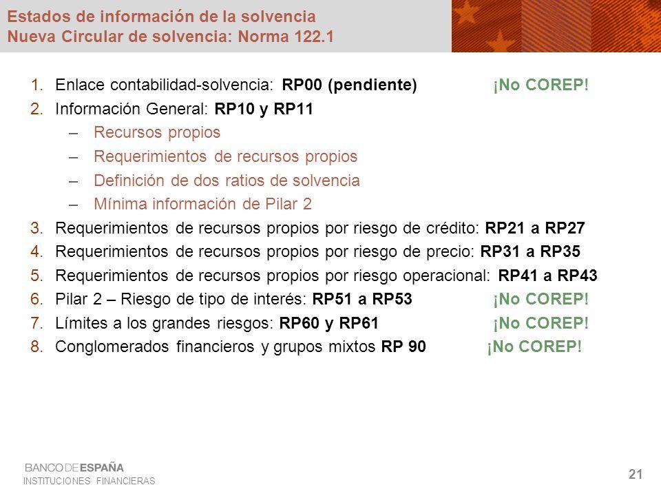 Estados de información de la solvencia Nueva Circular de solvencia: Norma 122.1