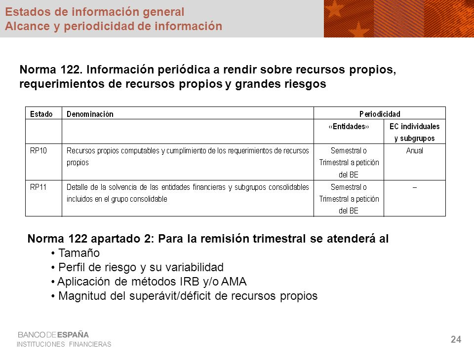 Estados de información general Alcance y periodicidad de información