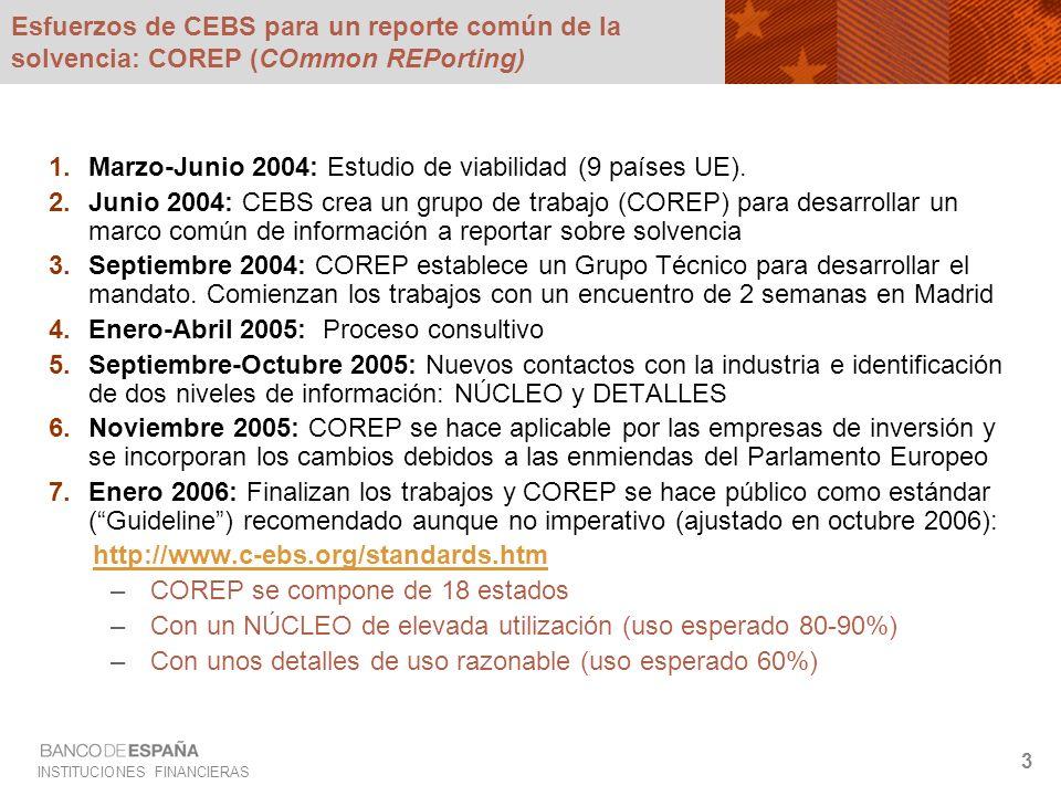Marzo-Junio 2004: Estudio de viabilidad (9 países UE).