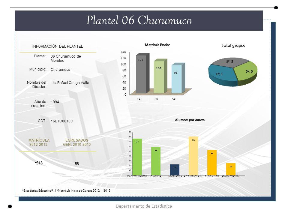 Plantel 06 Churumuco Departamento de Estadística *318 88