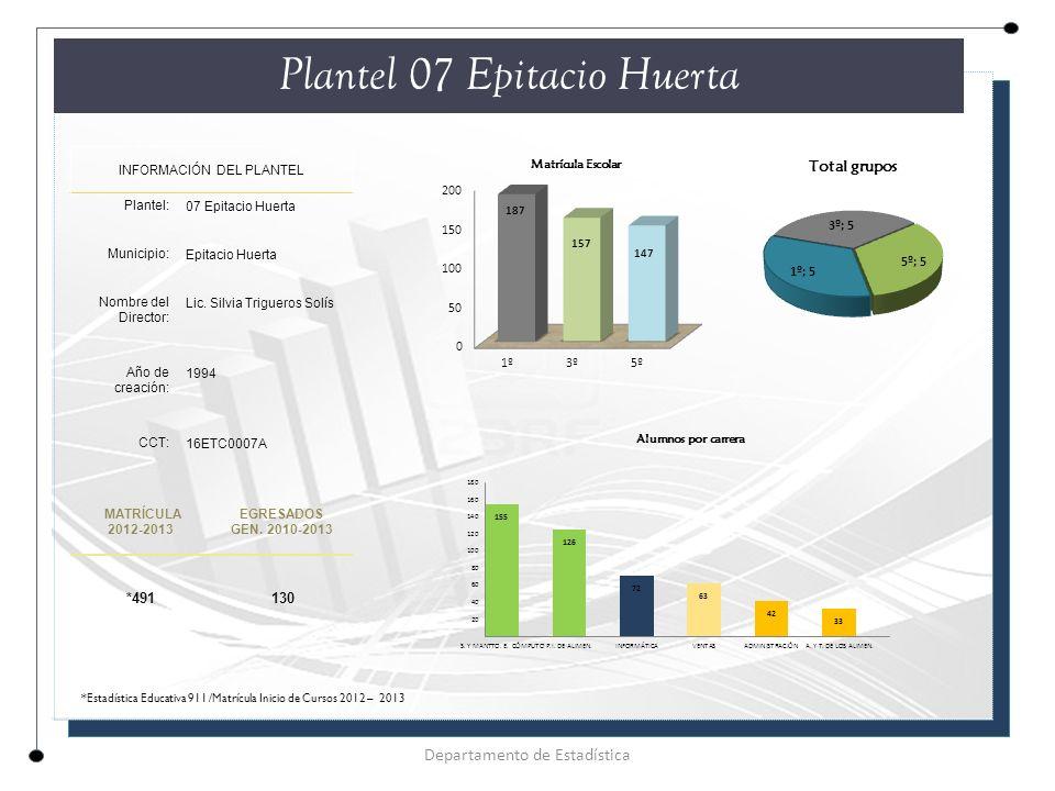 Plantel 07 Epitacio Huerta