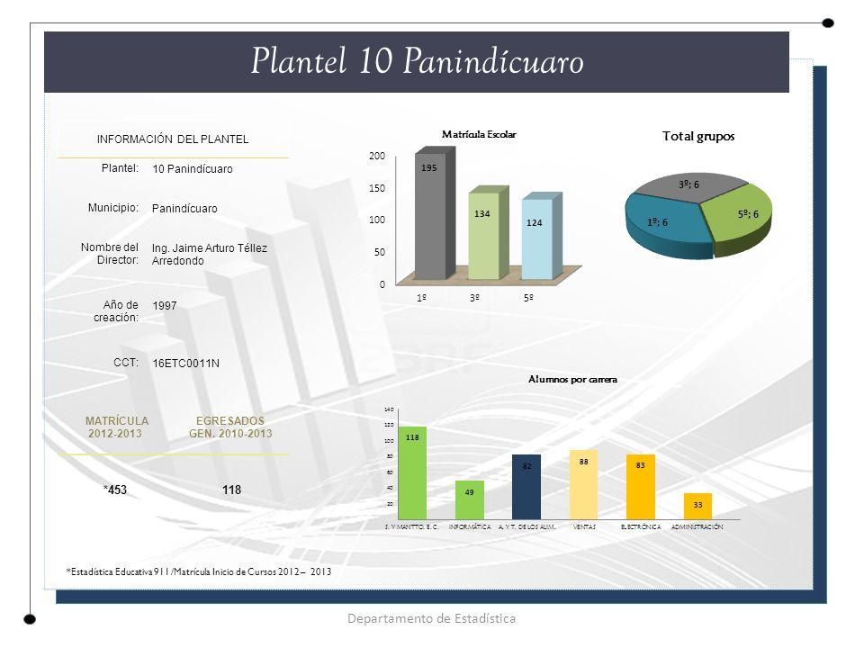 Plantel 10 Panindícuaro Departamento de Estadística *453 118