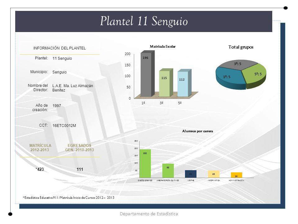 Plantel 11 Senguio Departamento de Estadística *423 111