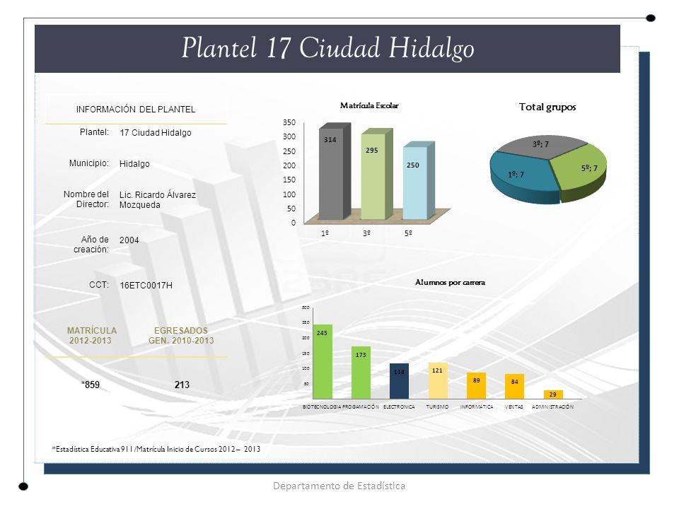 Plantel 17 Ciudad Hidalgo