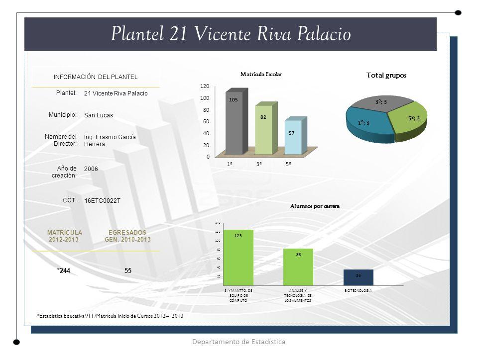 Plantel 21 Vicente Riva Palacio