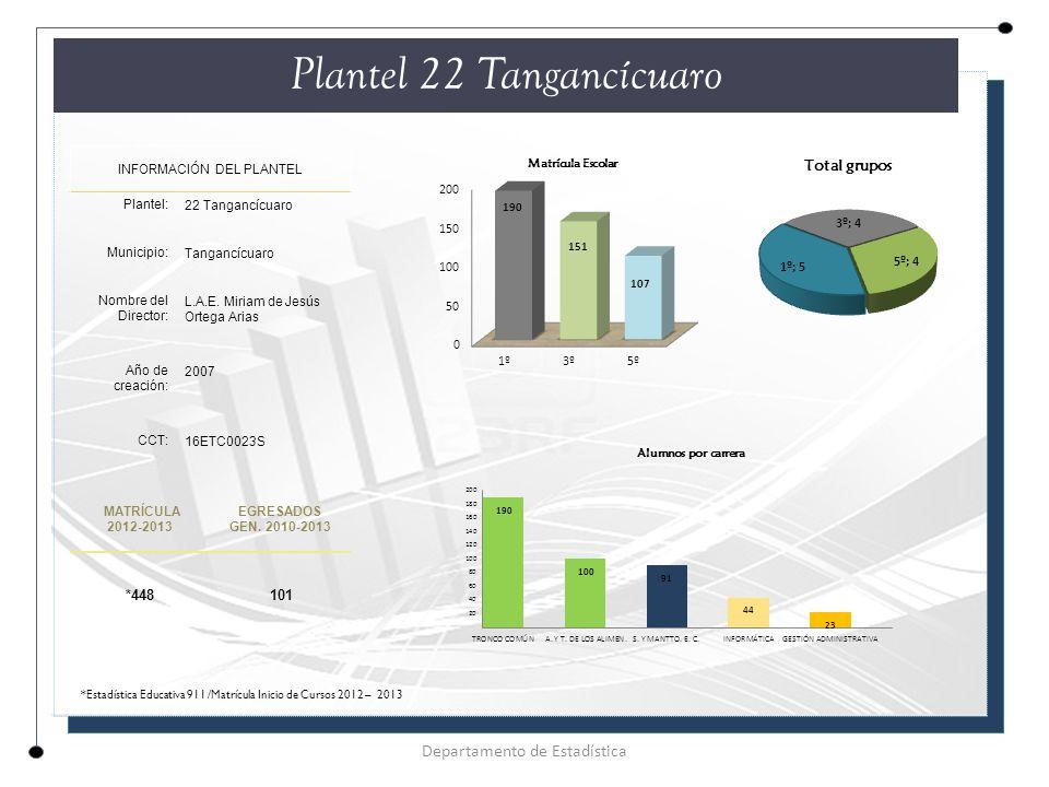 Plantel 22 Tangancícuaro
