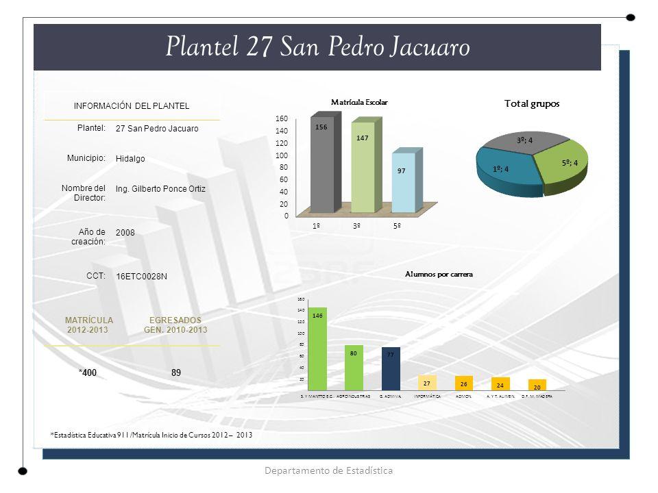Plantel 27 San Pedro Jacuaro