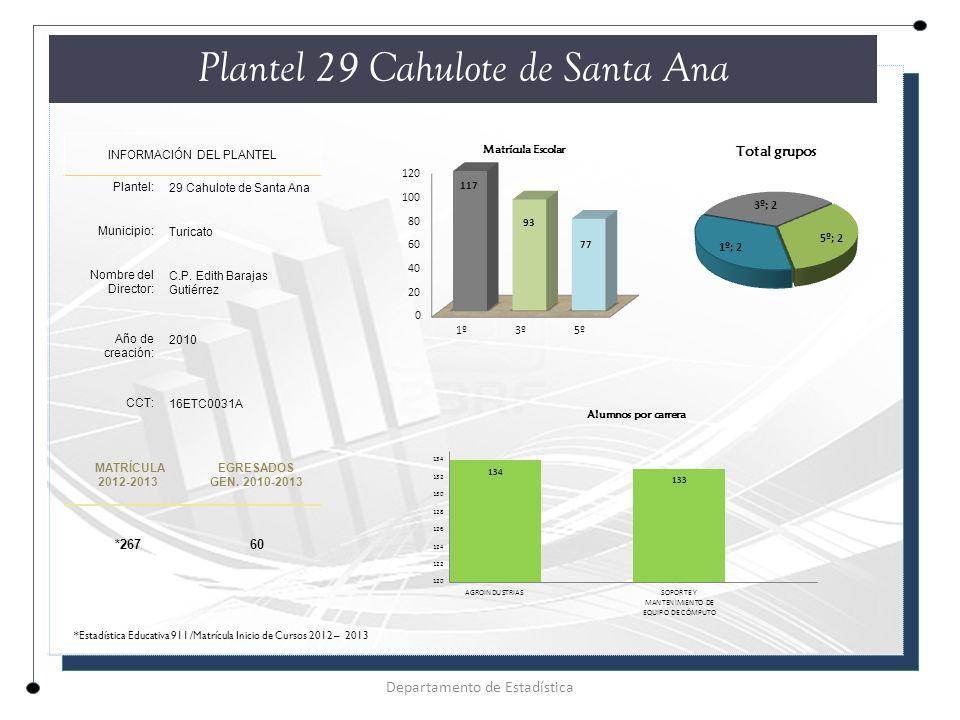 Plantel 29 Cahulote de Santa Ana