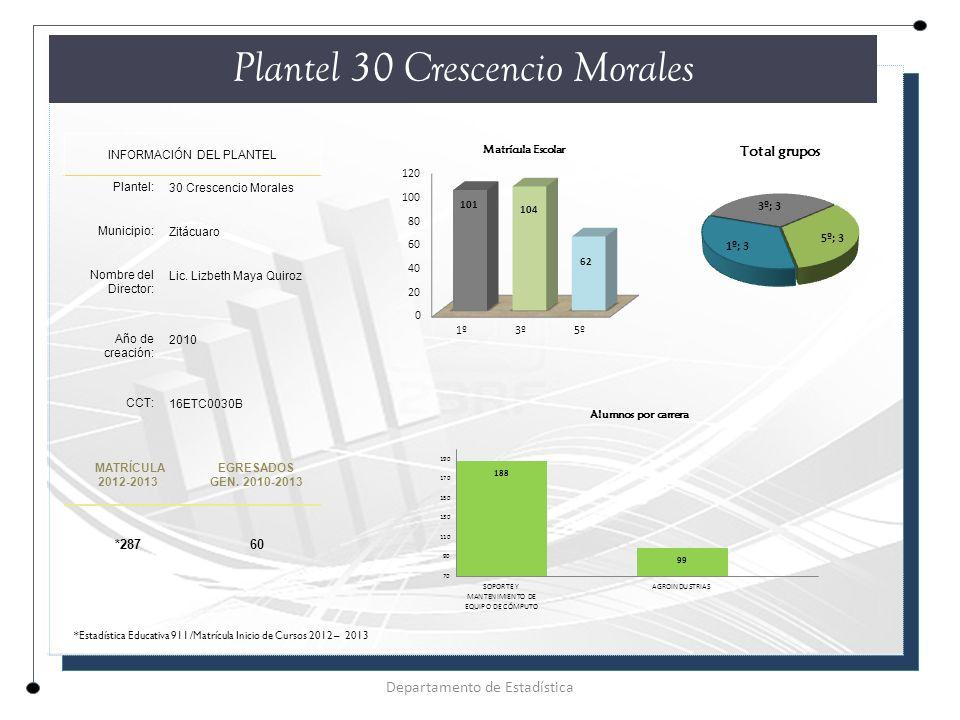 Plantel 30 Crescencio Morales