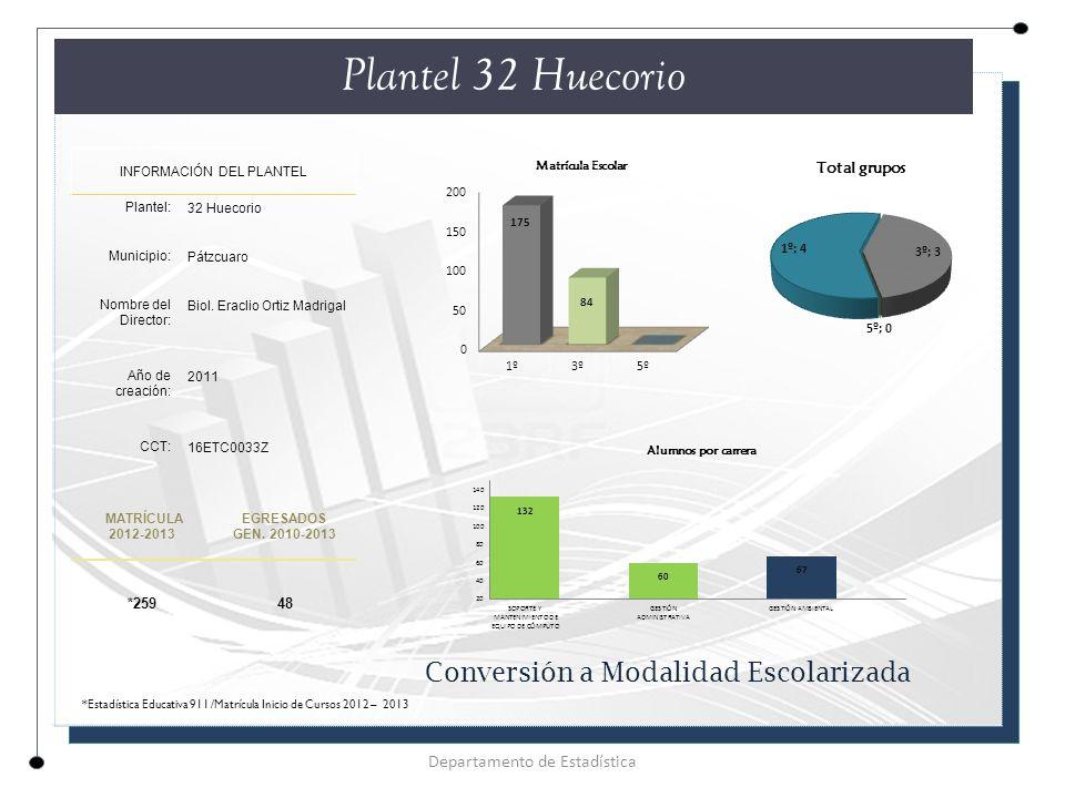 Plantel 32 Huecorio Conversión a Modalidad Escolarizada