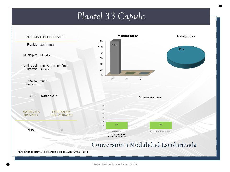 Plantel 33 Capula Conversión a Modalidad Escolarizada