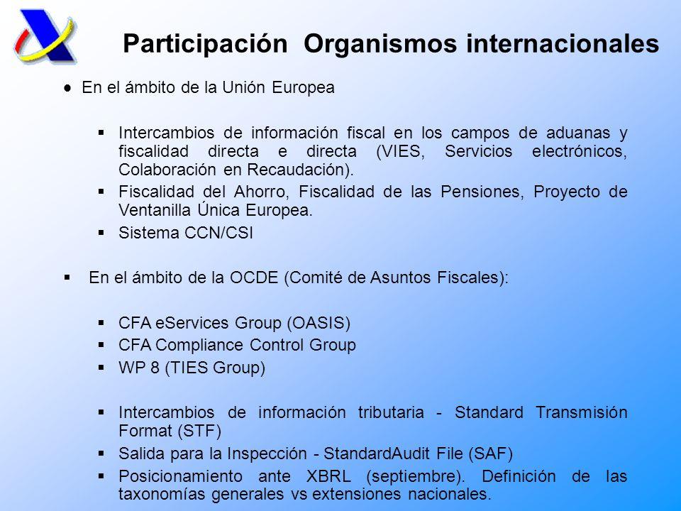 Participación Organismos internacionales