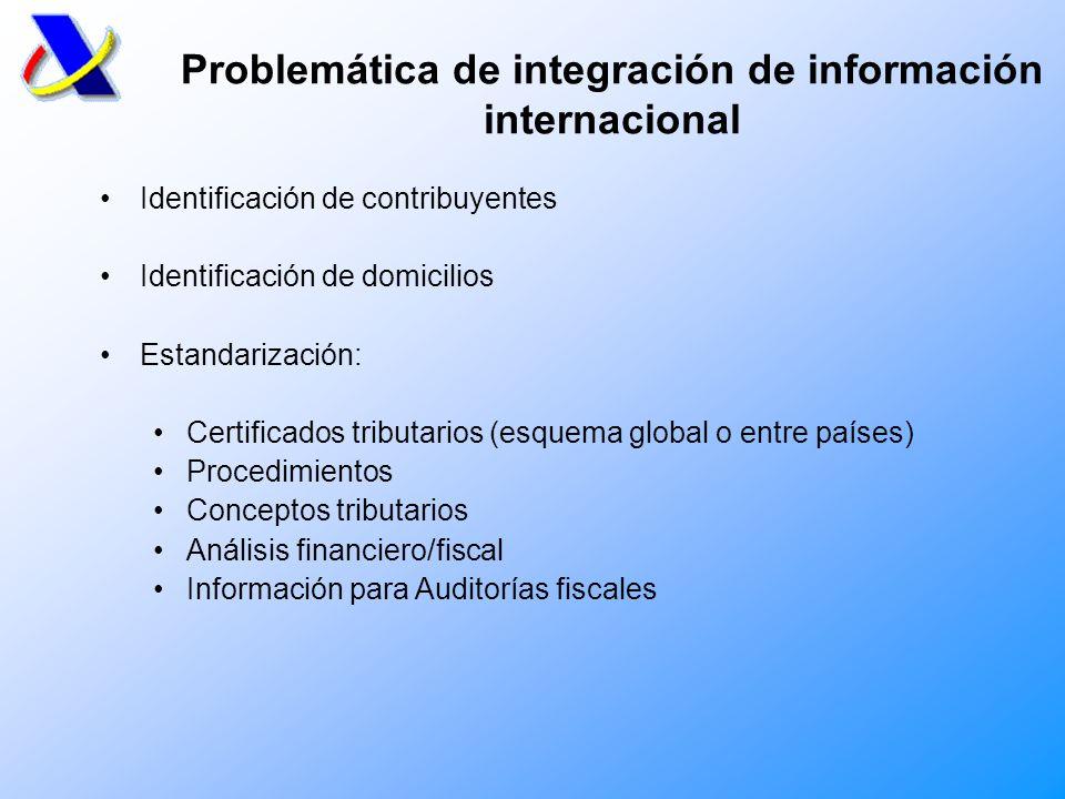 Problemática de integración de información internacional