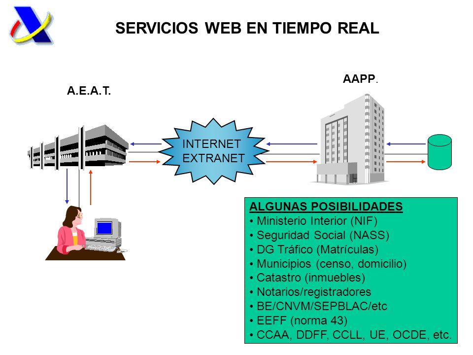 SERVICIOS WEB EN TIEMPO REAL