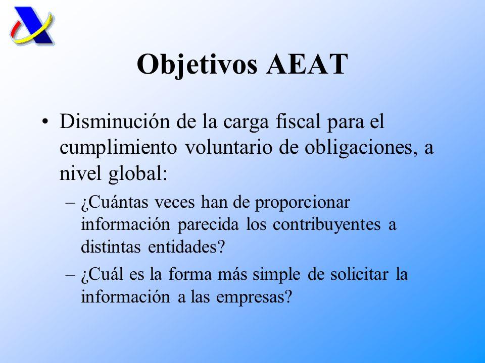 Objetivos AEAT Disminución de la carga fiscal para el cumplimiento voluntario de obligaciones, a nivel global: