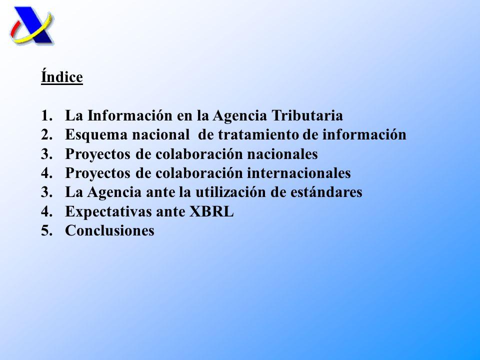 Índice La Información en la Agencia Tributaria. Esquema nacional de tratamiento de información. Proyectos de colaboración nacionales.