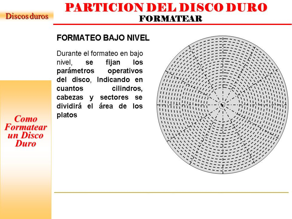 PARTICION DEL DISCO DURO Como Formatear un Disco Duro