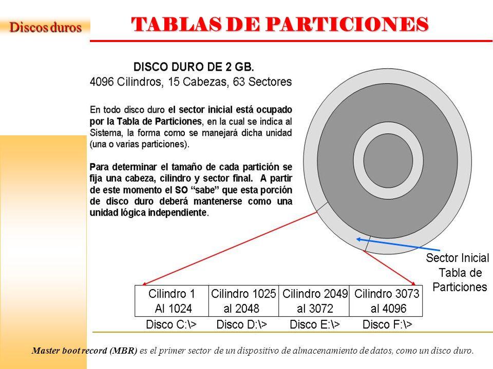 TABLAS DE PARTICIONES Discos duros