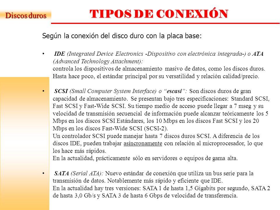 TIPOS DE CONEXIÓN Discos duros