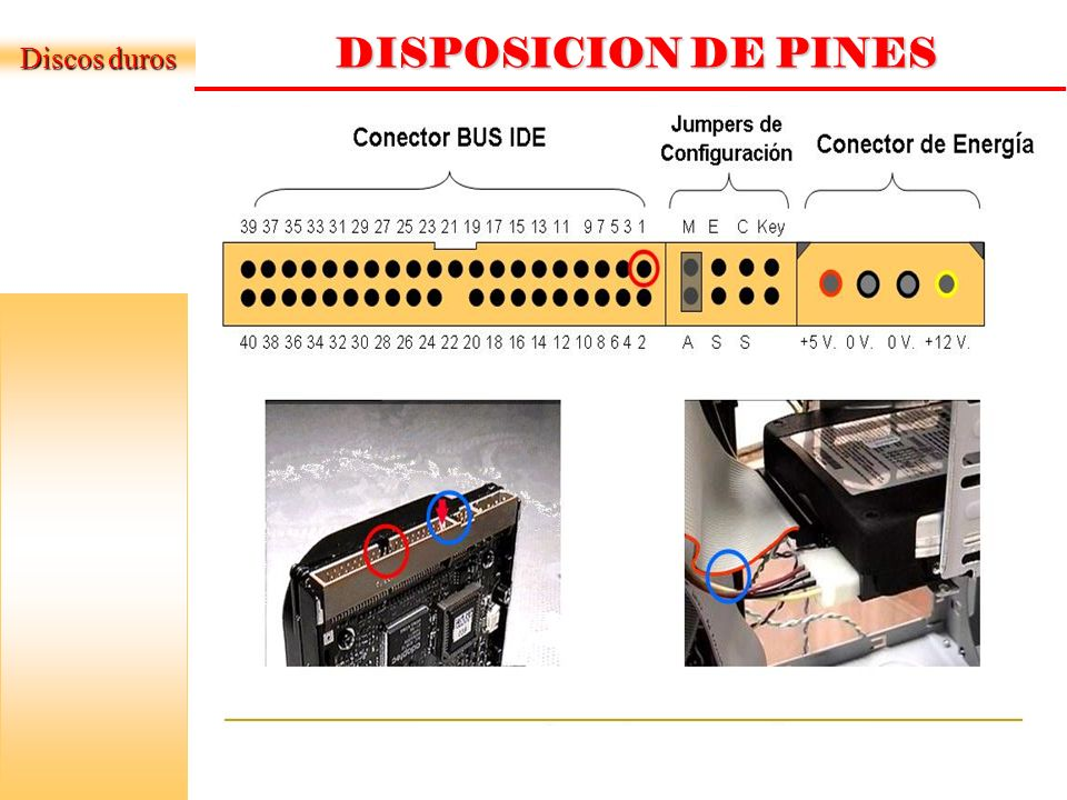 Discos duros DISPOSICION DE PINES