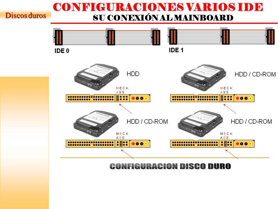 CONFIGURACIONES VARIOS IDE SU CONEXIÓN AL MAINBOARD