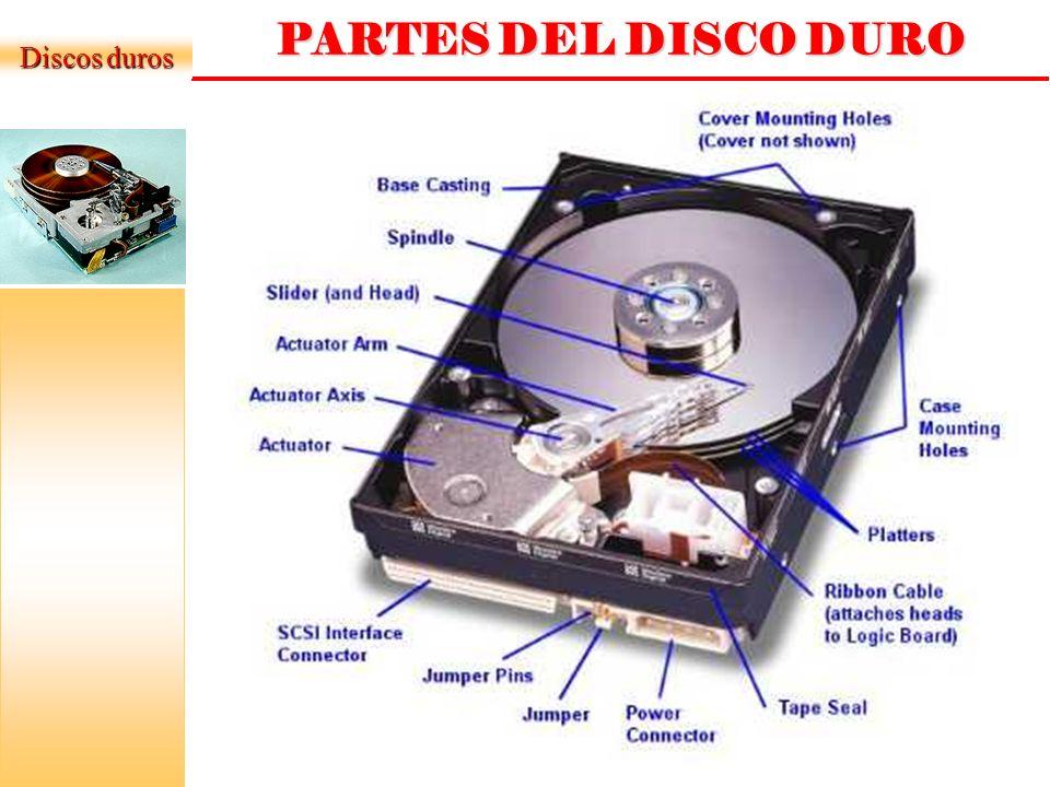 PARTES DEL DISCO DURO Discos duros