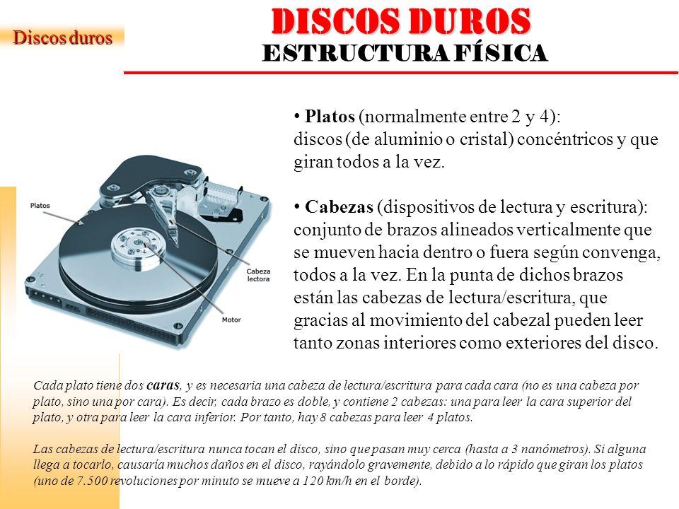 DISCOS DUROS ESTRUCTURA FÍSICA Discos duros