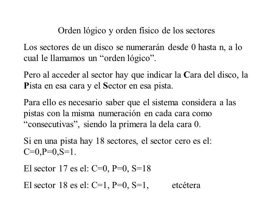 Orden lógico y orden físico de los sectores