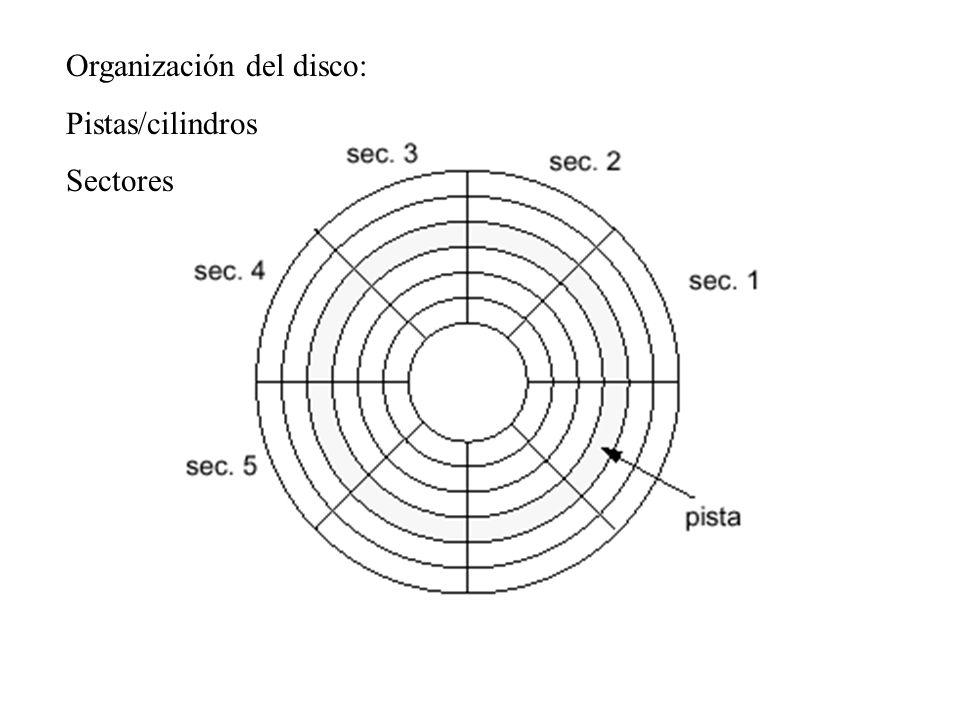 Organización del disco: