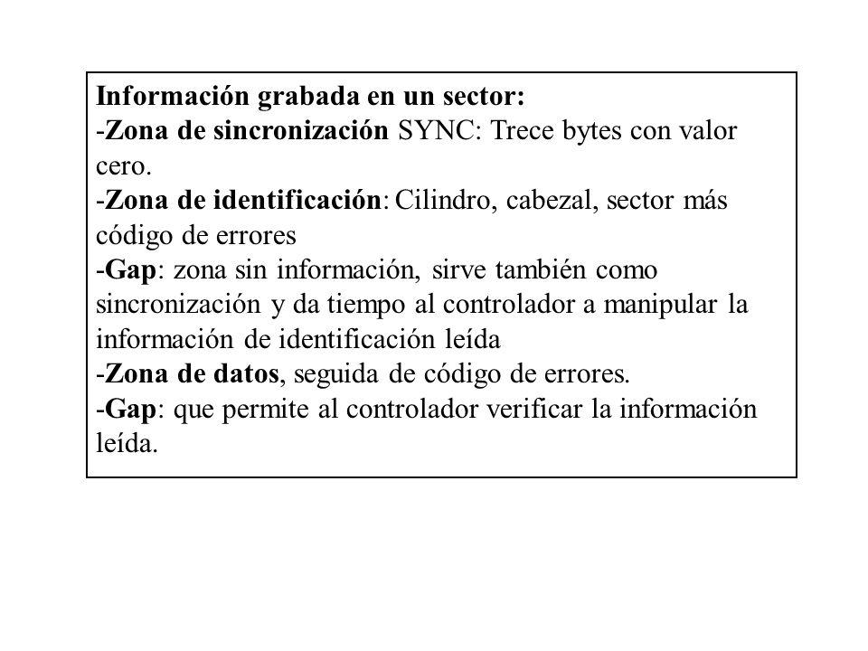 Información grabada en un sector: